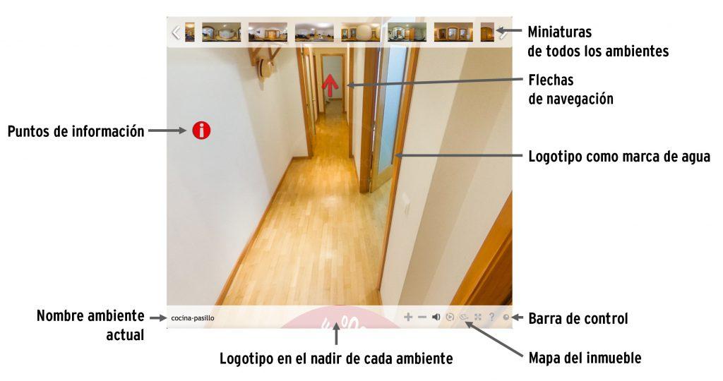 Elementos de navegación e información de la visita virtual al inmueble